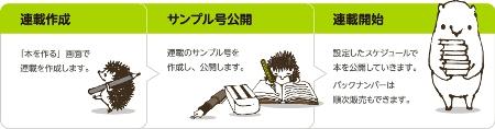 booklog_serialization_flow.jpg