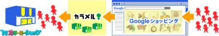 cms_googleshopping_img01.jpg