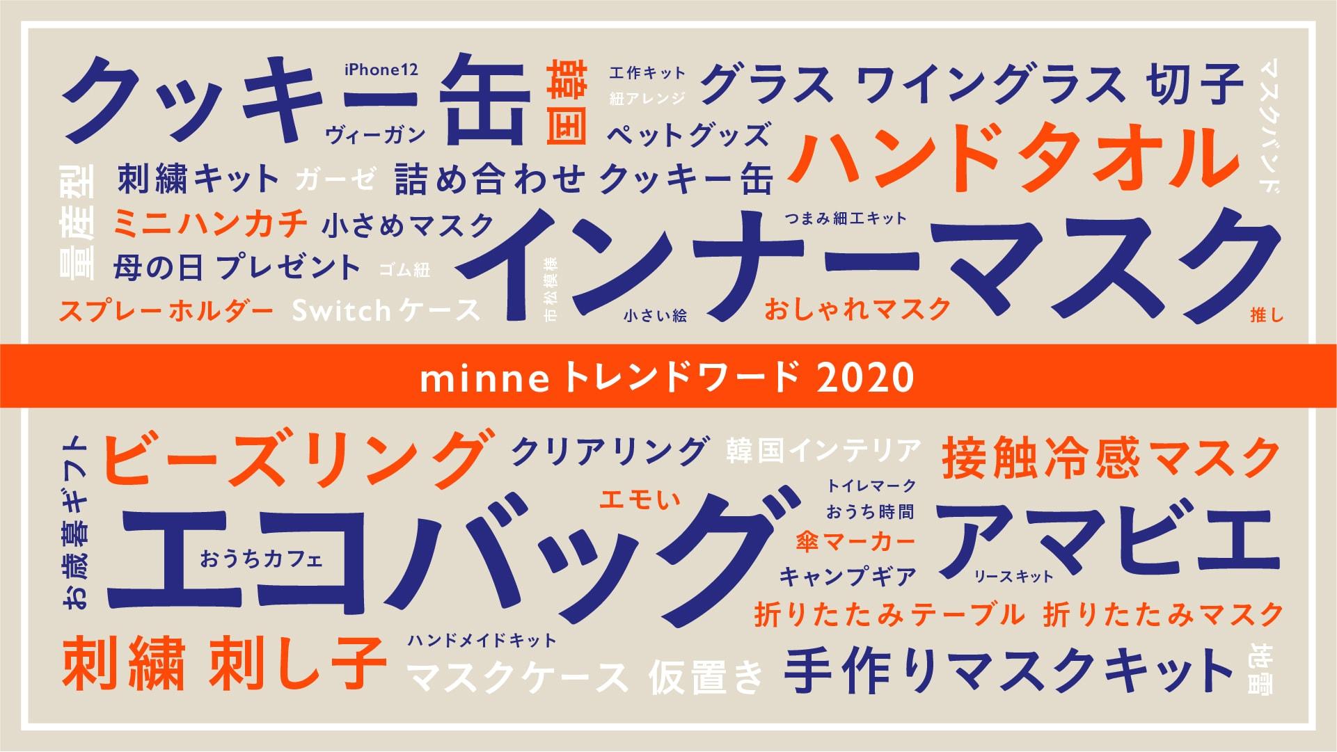 「minne」トレンドワード2020 / 検索された数に応じてキーワードが大きくレイアウトされていて、2020年のトレンドが一目で把握できるビジュアルの画像です