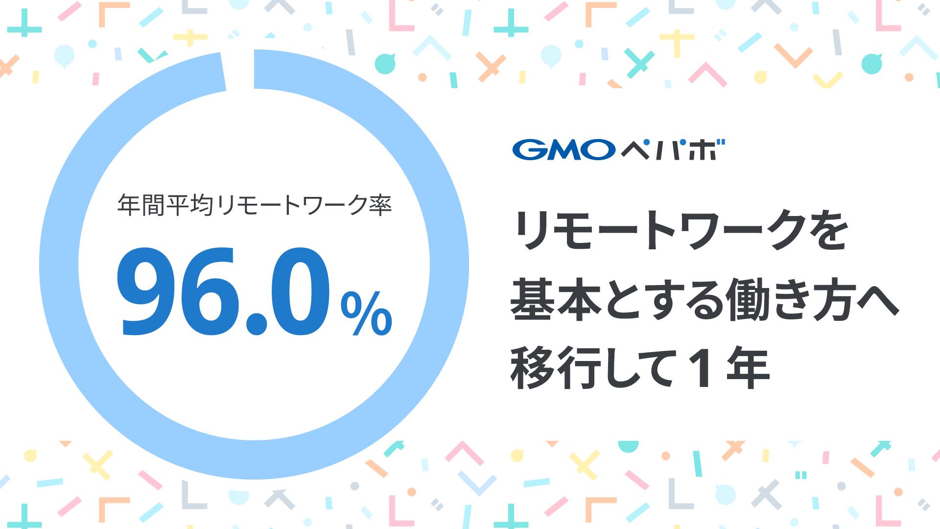 GMOペパボ、リモートワークを基本とする働き方へ移行して1年。年間平均リモートワーク率 96.0%